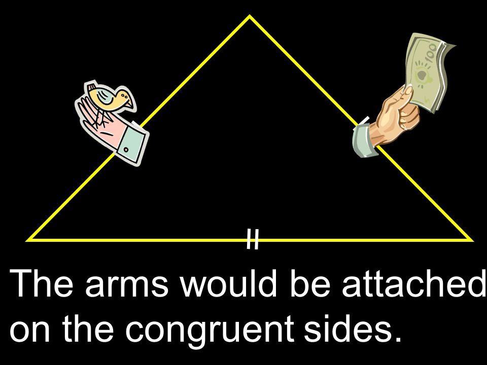 Try to think of an isosceles triangle as a person.