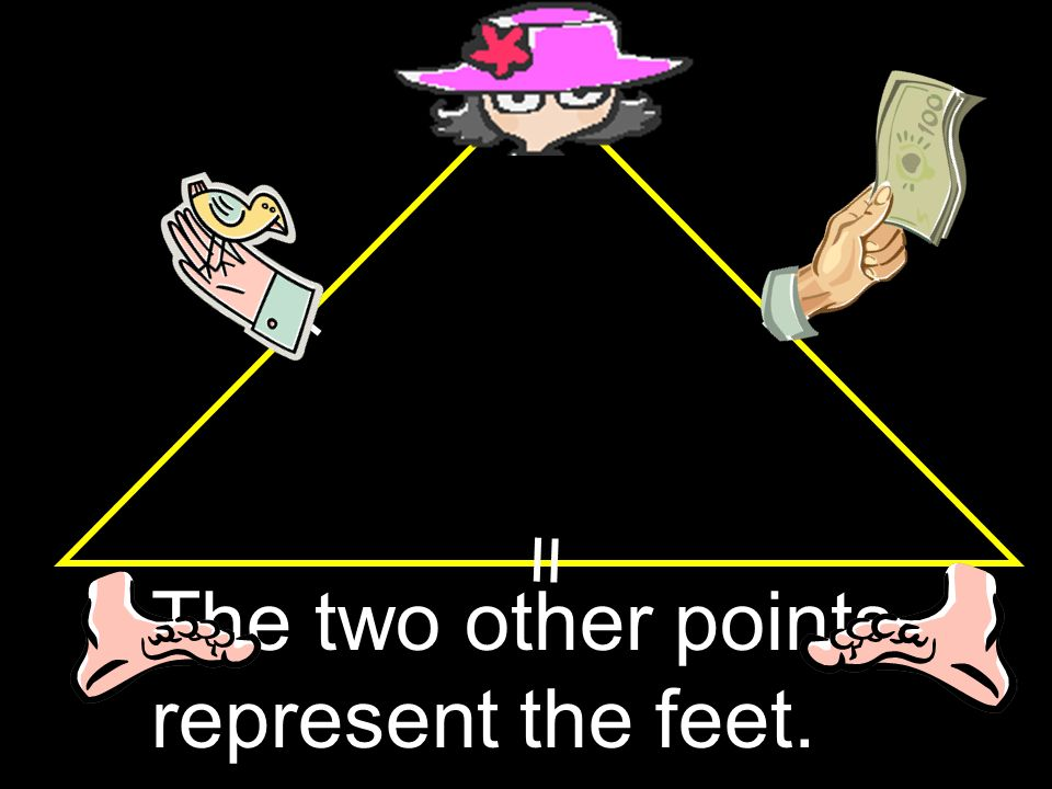 The point shared by the congruent sides is the head.