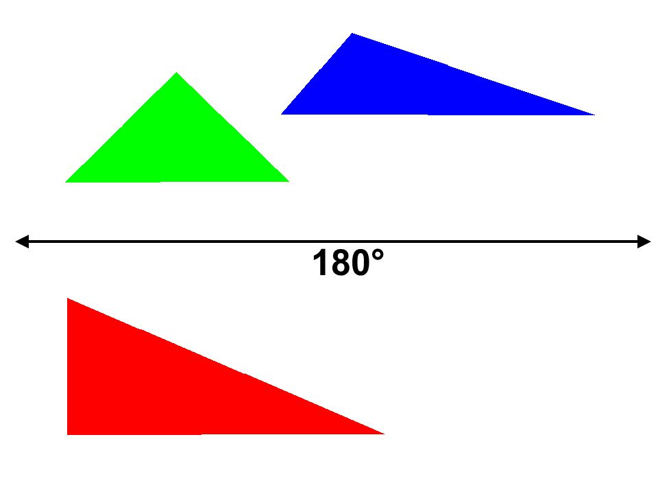 The sum of the angle measures of EVERY triangle is 180°.