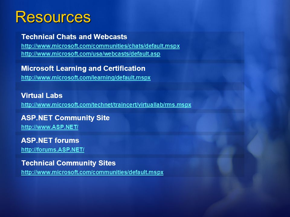 Resources Technical Chats and Webcasts     Microsoft Learning and Certification   Virtual Labs   ASP.NET Community Site   ASP.NET forums   Technical Community Sites