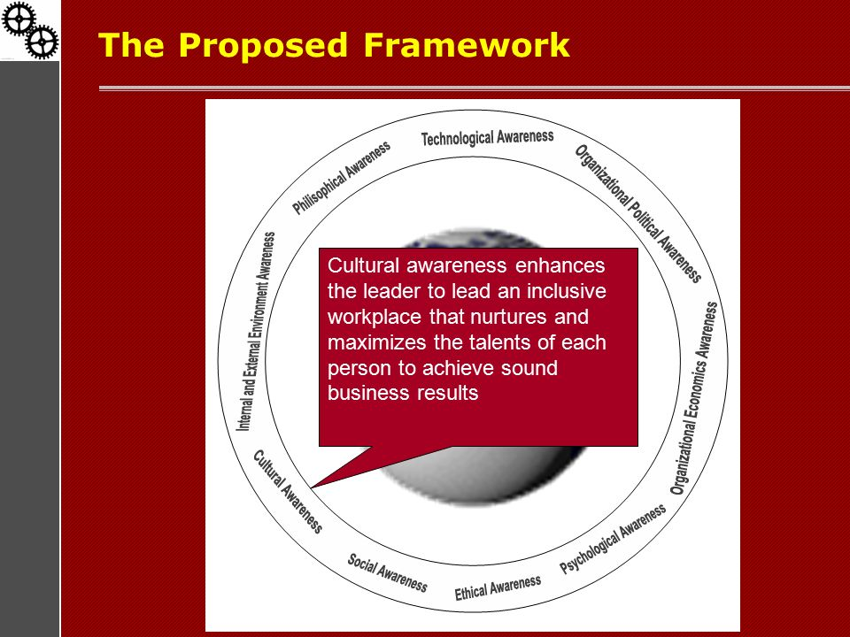 The Proposed Framework Cultural awareness enhances the leader to lead an inclusive workplace that nurtures and maximizes the talents of each person to achieve sound business results