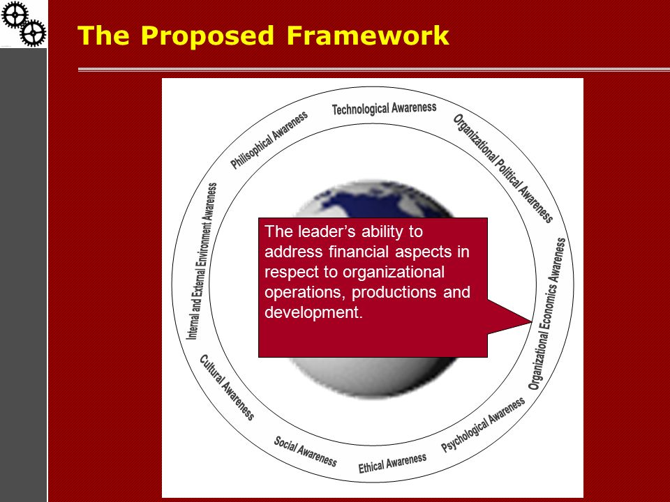 The Proposed Framework The leader's ability to address financial aspects in respect to organizational operations, productions and development.