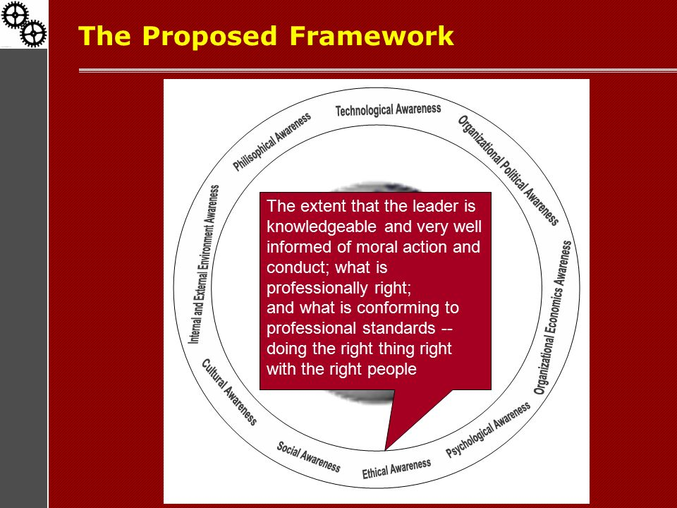 The Proposed Framework The extent that the leader is knowledgeable and very well informed of moral action and conduct; what is professionally right; and what is conforming to professional standards -- doing the right thing right with the right people