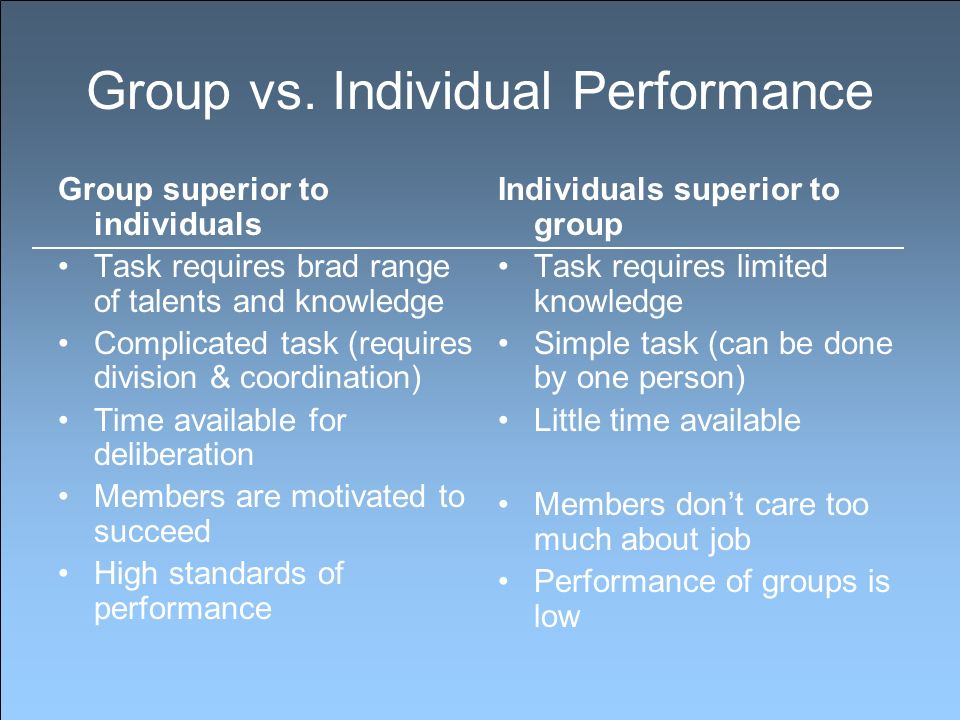 Group vs. Individual Performance Group superior to individuals Task requires brad range of talents and knowledge Complicated task (requires division &