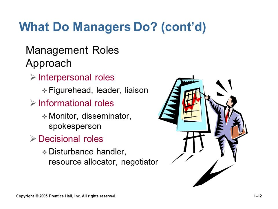 Copyright © 2005 Prentice Hall, Inc. All rights reserved.1–12 What Do Managers Do? (cont'd) Management Roles Approach  Interpersonal roles  Figurehe
