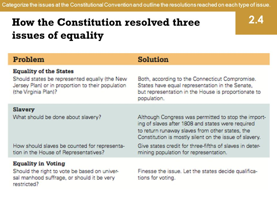 2 The Constitution Is this legal Burning the flag is legal – Constitutional Convention Worksheet