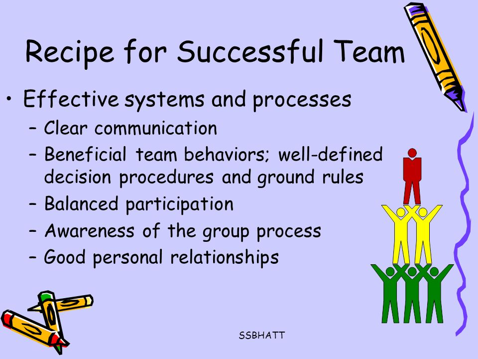 SSBHATT Recipe for Successful Team Effective systems and processes –Clear communication –Beneficial team behaviors; well-defined decision procedures and ground rules –Balanced participation –Awareness of the group process –Good personal relationships