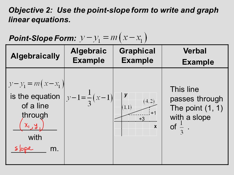 Dorable Mathematics Form 2 Linear Equations Exercises Sketch - Math ...