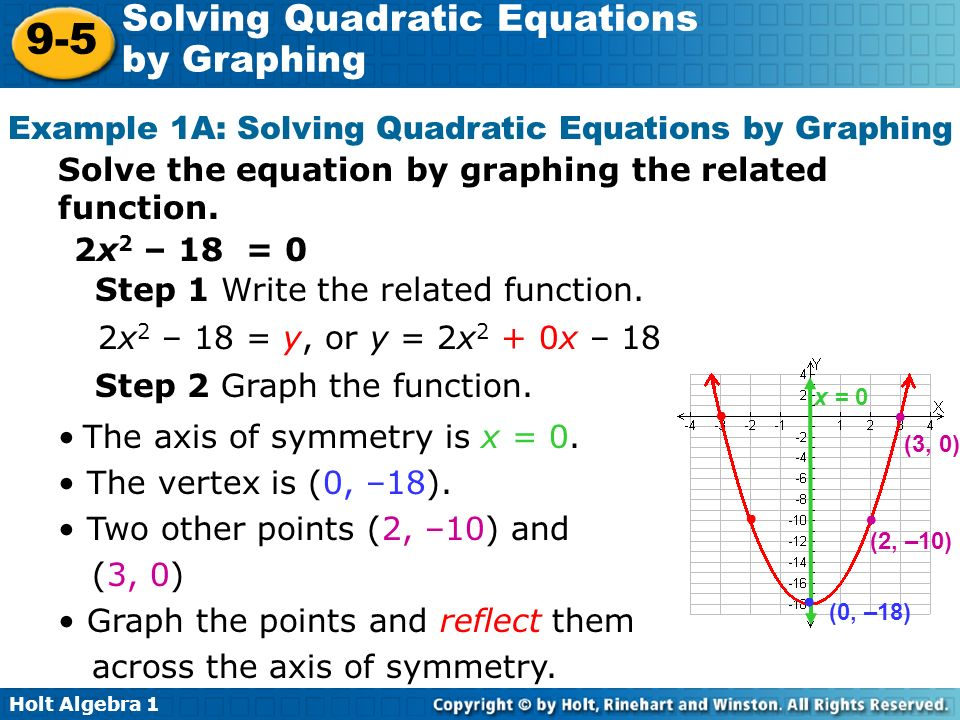 Solve Quadratic Equations By Graphing Worksheet Free Worksheets ...