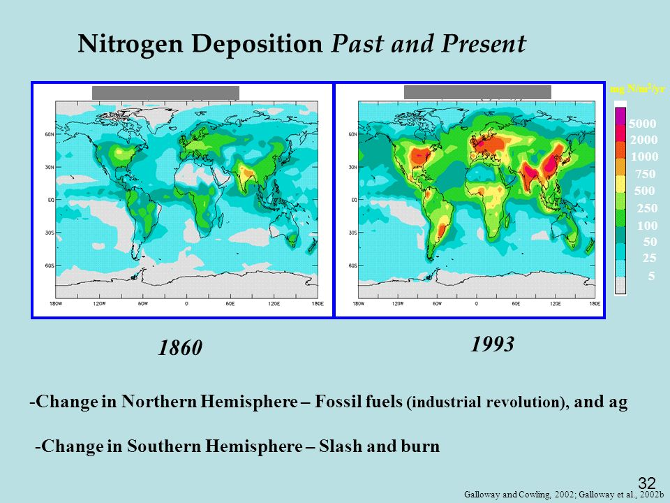 32 Nitrogen Deposition Past and Present Galloway and Cowling, 2002; Galloway et al., 2002b 1860 1993 5000 2000 1000 750 500 250 100 50 25 5 mg N/m 2 /yr -Change in Northern Hemisphere – Fossil fuels (industrial revolution), and ag -Change in Southern Hemisphere – Slash and burn