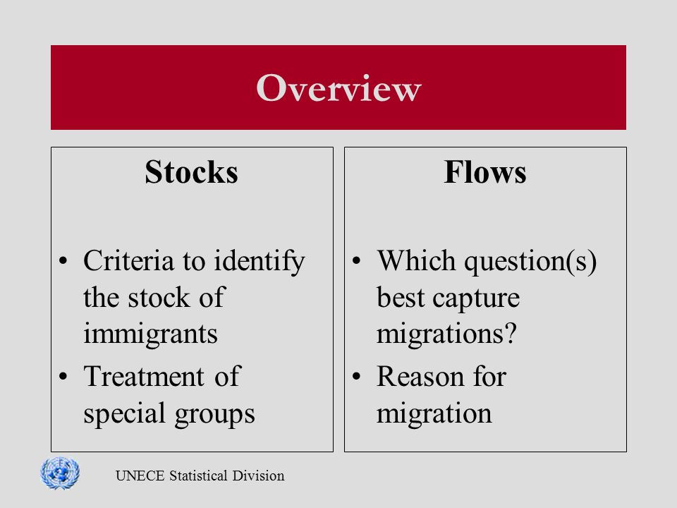 UNECE Statistical Division Overview Stocks Criteria to identify the stock of immigrants Treatment of special groups Flows Which question(s) best capture migrations.
