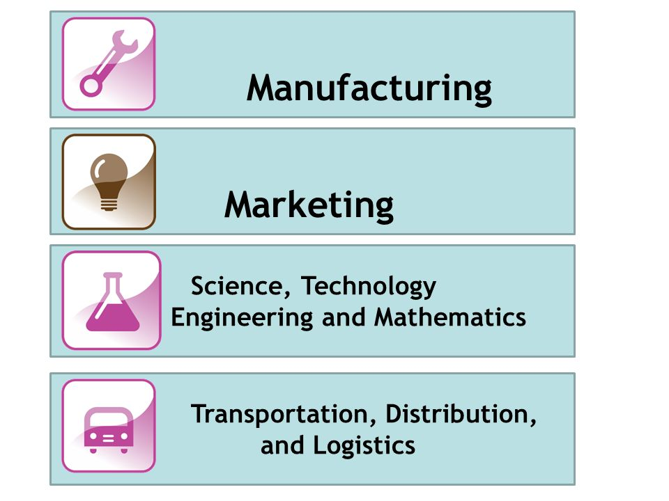 Manufacturing Marketing Science, Technology Engineering and Mathematics Transportation, Distribution, and Logistics