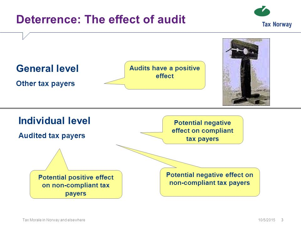 10/5/2015Tax Morale in Norway and elsewhere4 More influencing factors according to research Opportunity (sometimes) makes thief Inefficient public spending lowers compliance Norms ( tax morale ) influences compliance RA dealings with the taxpayer has an impact State and structure of the economy