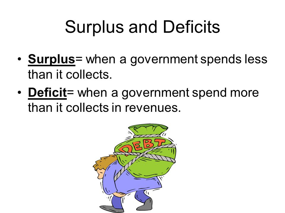 Surplus and Deficits Surplus= when a government spends less than it collects.