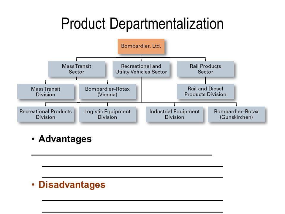 Product Departmentalization Advantages __________________________________ Disadvantages __________________________________
