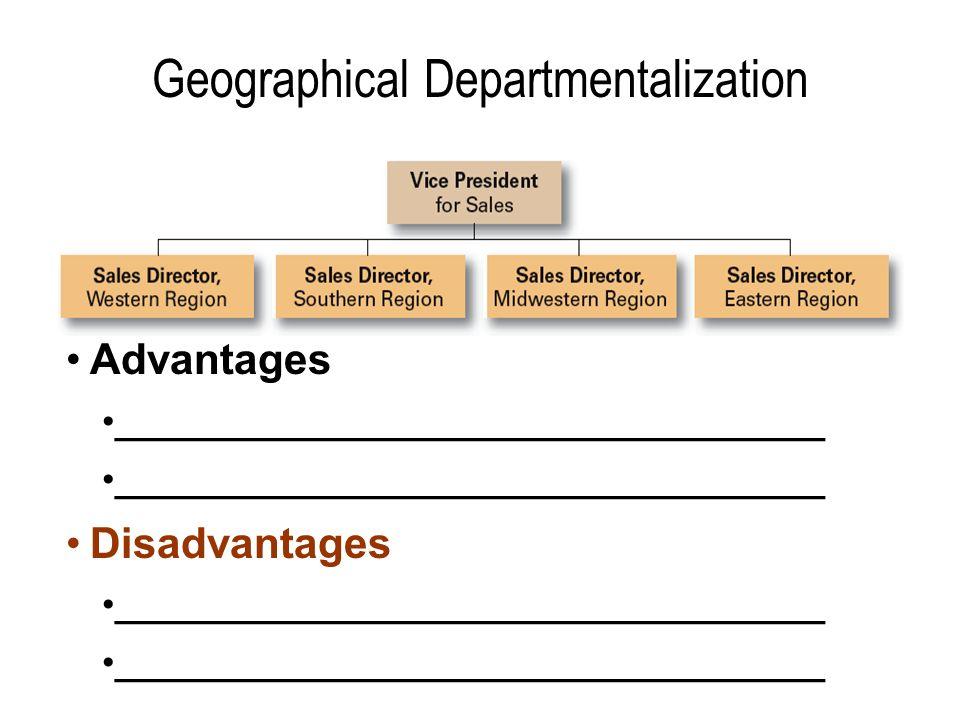 Geographical Departmentalization Advantages __________________________________ Disadvantages __________________________________