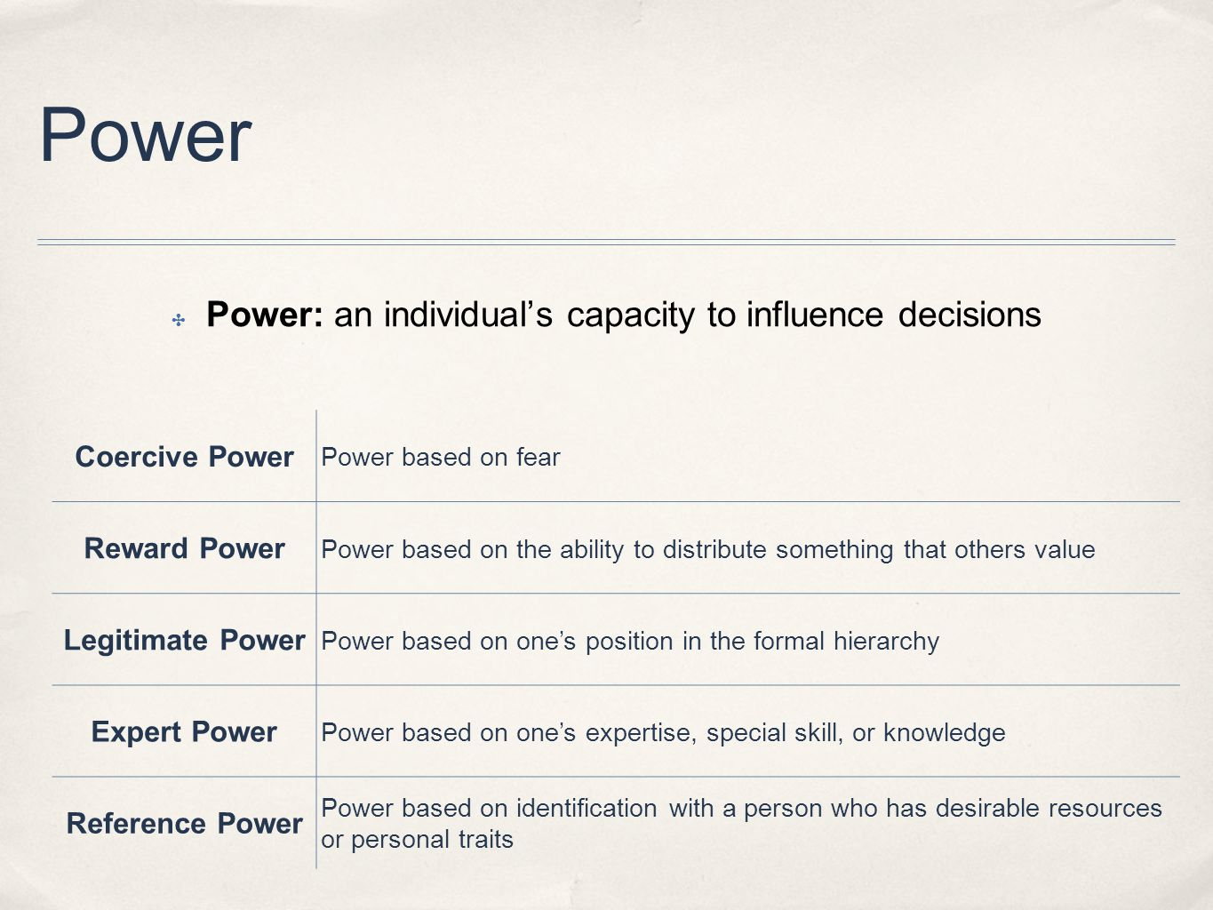 Power ✤ Power: an individual's capacity to influence decisions Coercive Power Power based on fear Reward Power Power based on the ability to distribut