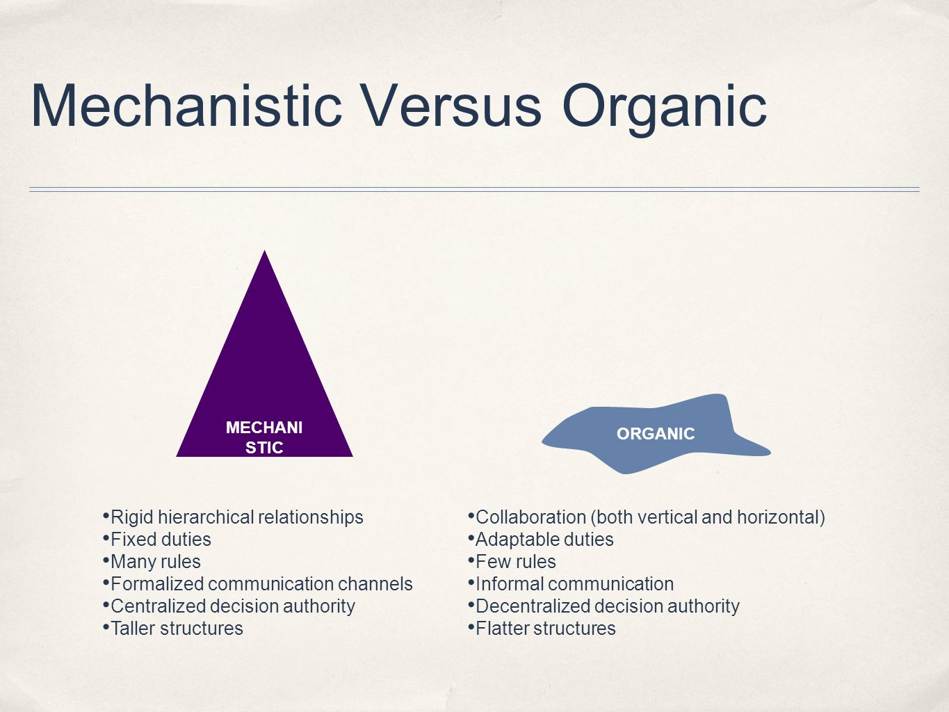 Mechanistic Versus Organic MECHANI STIC ORGANIC Rigid hierarchical relationships Fixed duties Many rules Formalized communication channels Centralized