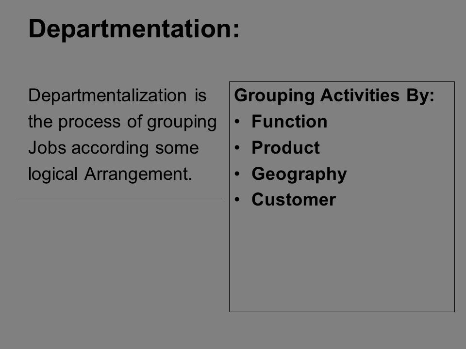 Departmentation By Function : Managing Director Purchase Department Personal Department Market Department Production Department