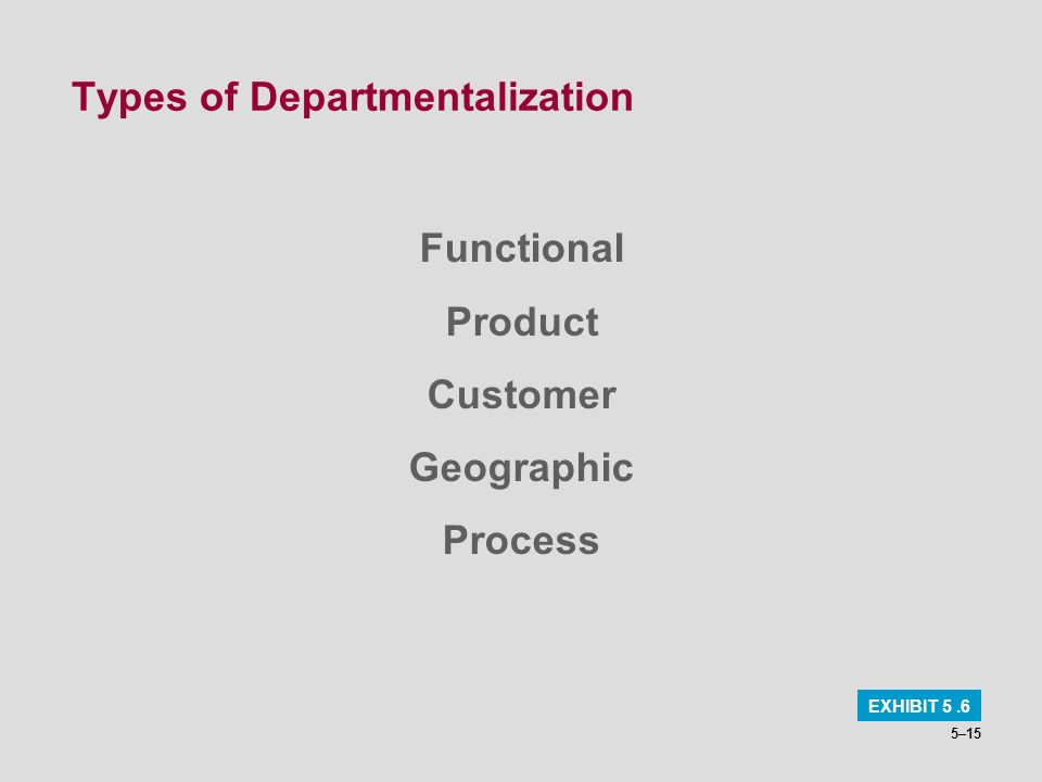 5–15 Types of Departmentalization EXHIBIT 5.6 Functional Product Customer Geographic Process