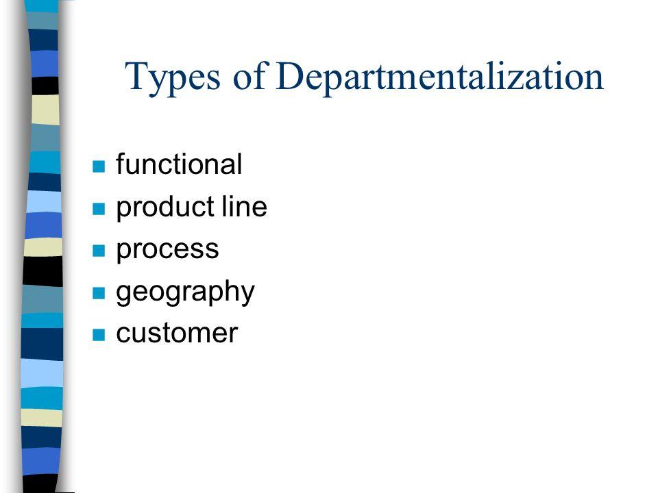 Types of Departmentalization n functional n product line n process n geography n customer