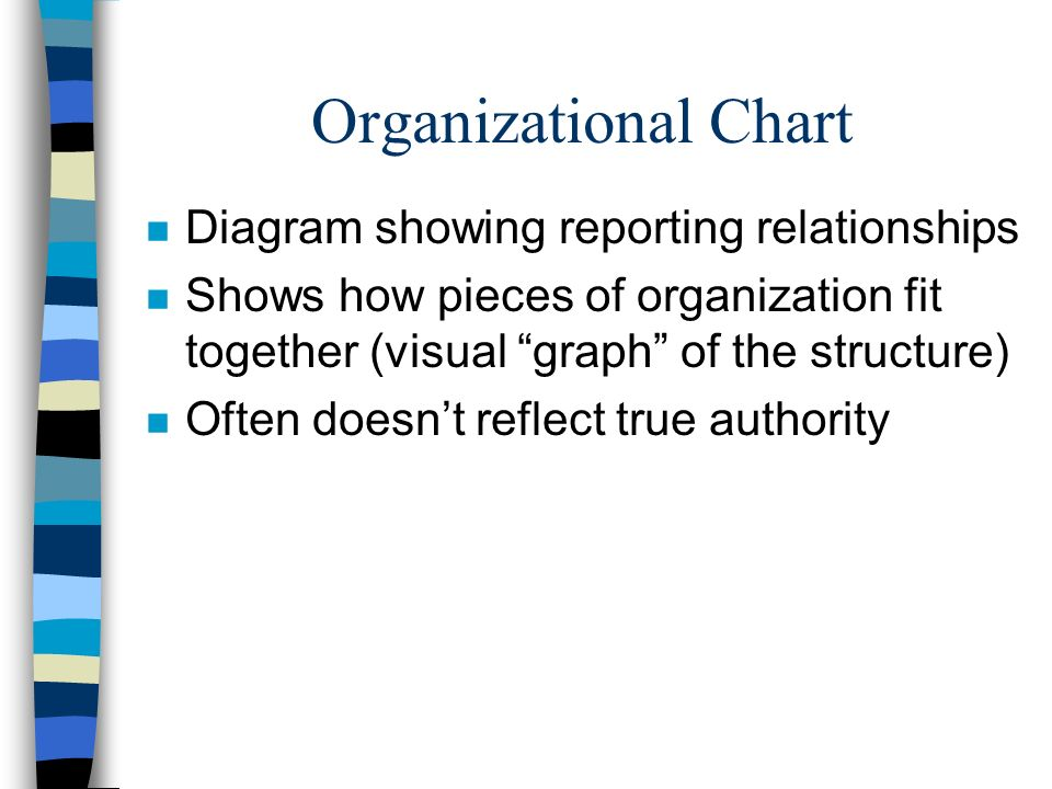 """Organizational Chart n Diagram showing reporting relationships n Shows how pieces of organization fit together (visual """"graph"""" of the structure) n Oft"""