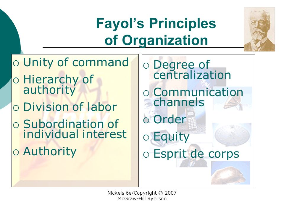 Nickels 6e/Copyright © 2007 McGraw-Hill Ryerson Fayol's Principles of Organization  Unity of command  Hierarchy of authority  Division of labor  Subordination of individual interest  Authority  Degree of centralization  Communication channels  Order  Equity  Esprit de corps