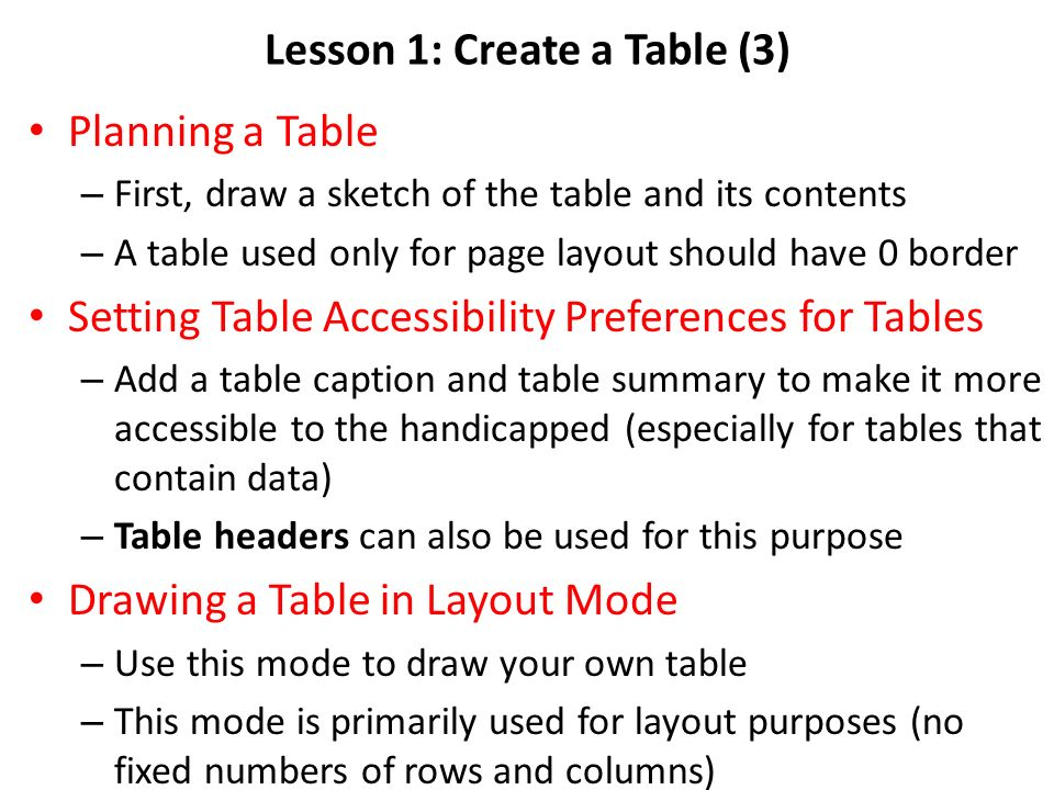 Lesson 1: Create a Table (3) Planning a Table – First, draw a sketch of the table and its contents – A table used only for page layout should have 0 border Setting Table Accessibility Preferences for Tables – Add a table caption and table summary to make it more accessible to the handicapped (especially for tables that contain data) – Table headers can also be used for this purpose Drawing a Table in Layout Mode – Use this mode to draw your own table – This mode is primarily used for layout purposes (no fixed numbers of rows and columns)