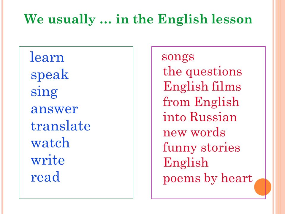 We usually … in the English lesson learn speak sing answer translate watch write read songs the questions English films from English into Russian new words funny stories English poems by heart