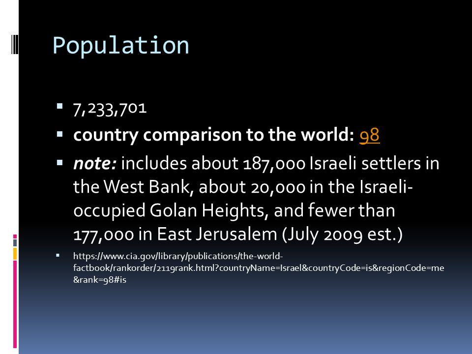 israel country code