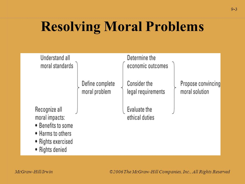 9-3 McGraw-Hill/Irwin ©2006 The McGraw-Hill Companies, Inc., All Rights Reserved Resolving Moral Problems
