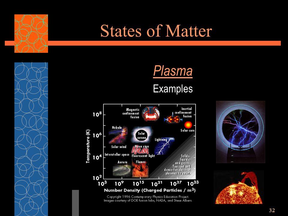 32 States of Matter Plasma Examples