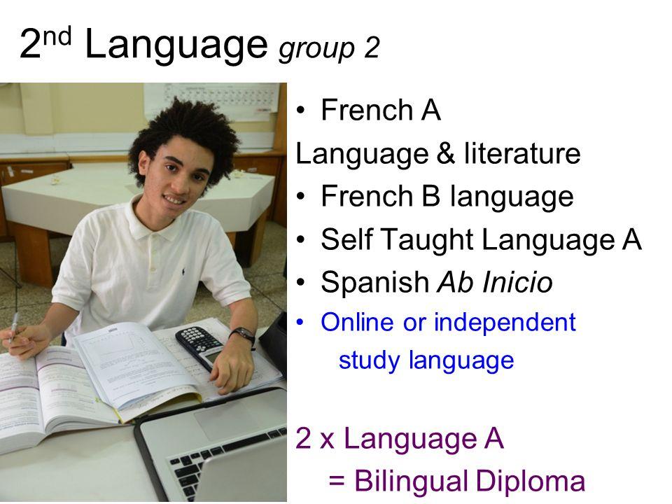 Having trouble understanding the language of IB?