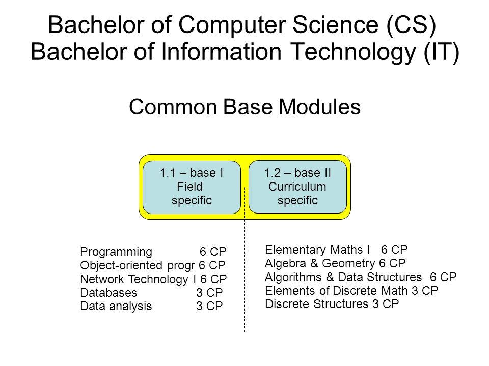 Is bachelors of Informatics same as CS but European version?