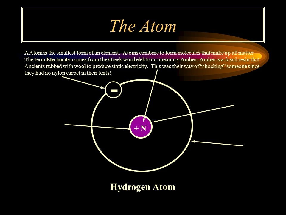 The Atom - + N Hydrogen Atom A Atom is the smallest form of an ...