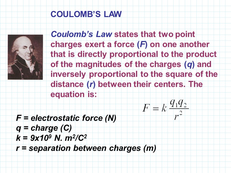 COULOMB'S LAW Coulomb's Law states that two point charges exert a force (F) on one another that is directly proportional to the product of the magnitudes of the charges (q) and inversely proportional to the square of the distance (r) between their centers.