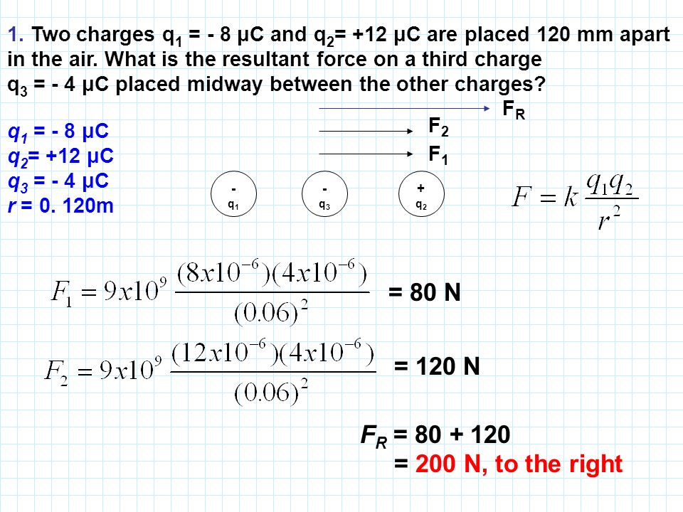 1. Two charges q 1 = - 8 μC and q 2 = +12 μC are placed 120 mm apart in the air.