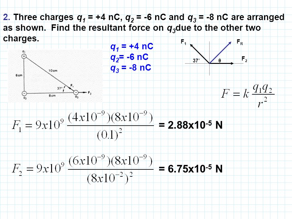 2. Three charges q 1 = +4 nC, q 2 = -6 nC and q 3 = -8 nC are arranged as shown.