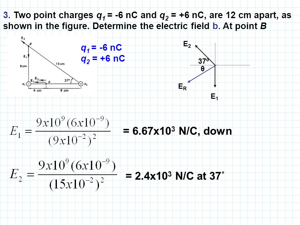3. Two point charges q 1 = -6 nC and q 2 = +6 nC, are 12 cm apart, as shown in the figure.