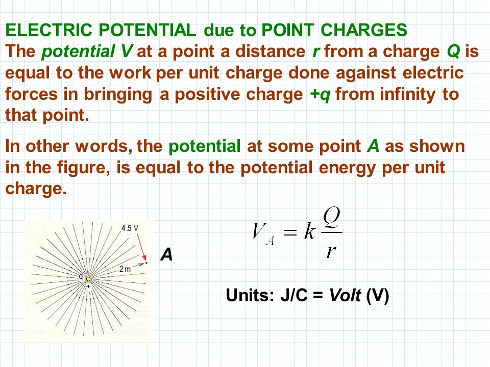 ELECTRIC POTENTIAL due to POINT CHARGES The potential V at a point a distance r from a charge Q is equal to the work per unit charge done against electric forces in bringing a positive charge +q from infinity to that point.