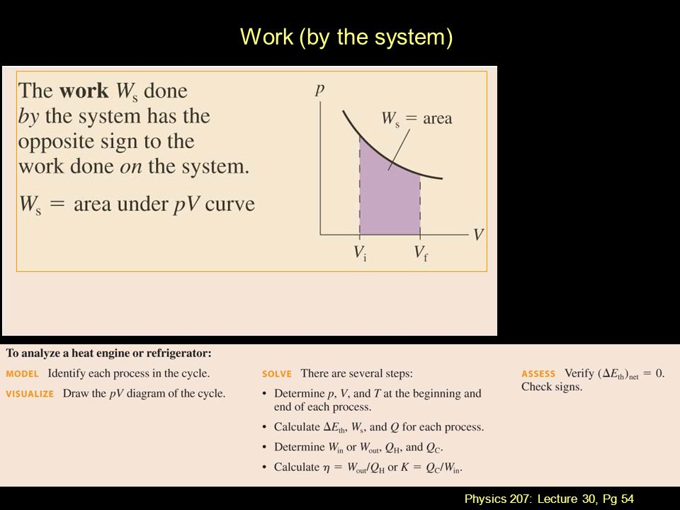 slide_54 physics 207 lecture 30, pg 1 lecture 30 to do chapter 21  at soozxer.org