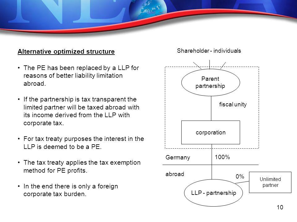 taxation case study