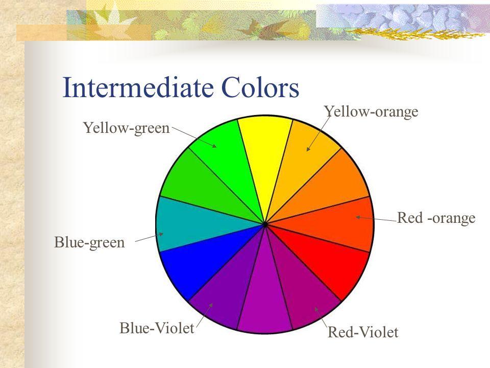 8 Intermediate Colors Yellow Orange Red Violet Blue Green