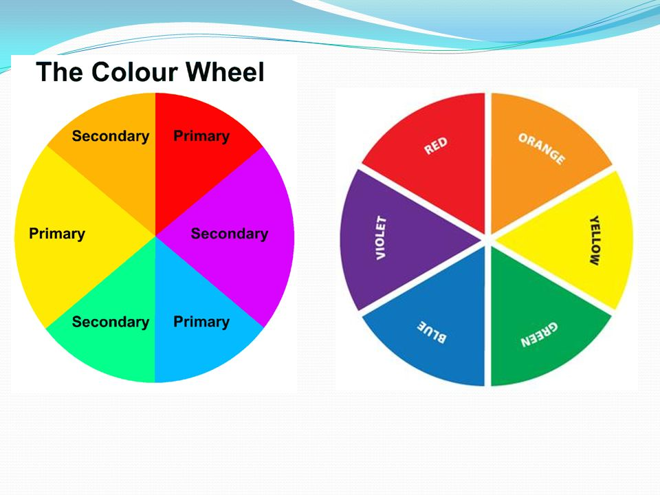 Topic PRIMARY AND SECONDARY COLOURS The Basic Principles Of Colour Theory And Design Are