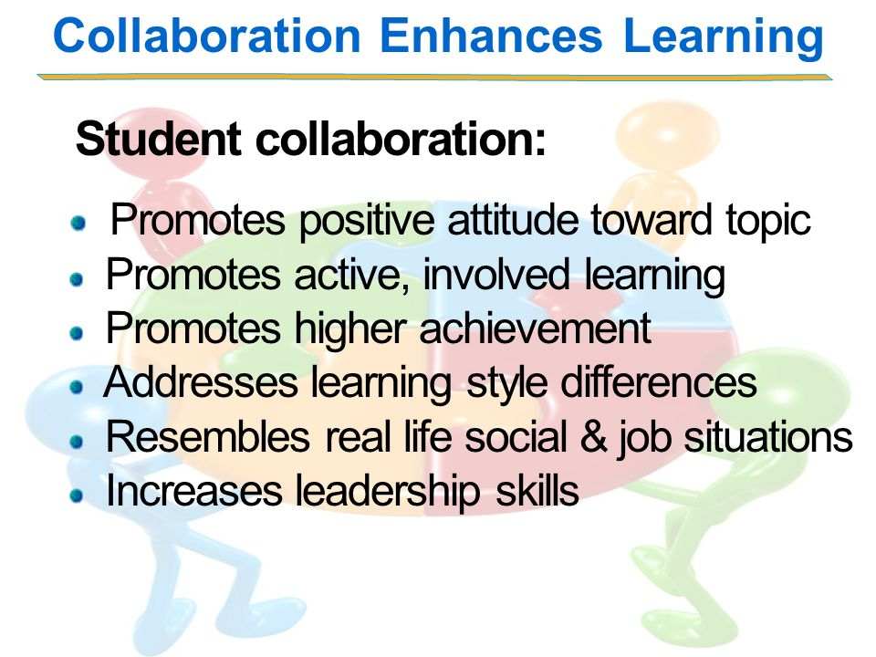 Collaboration Enhances Learning Promotes positive attitude toward topic Promotes active, involved learning Promotes higher achievement Addresses learning style differences Resembles real life social & job situations Increases leadership skills Student collaboration: