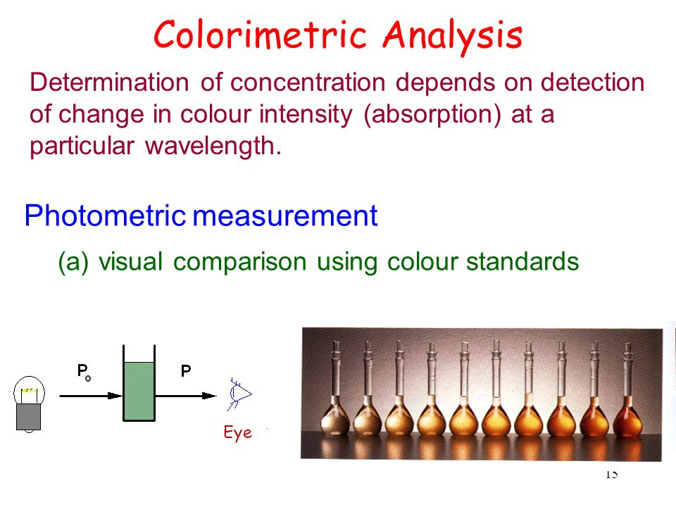colorimetric analysis Colorimetric methods of analysis vol 4a by snell, f & c t and a great selection of similar used, new and collectible books available now at abebookscom.