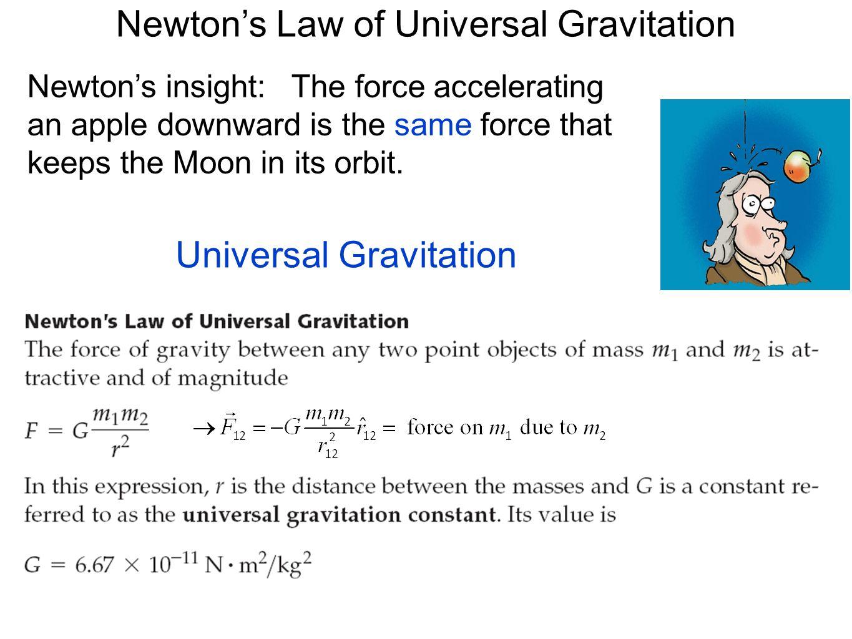 Gravity. Newton's Law of Universal Gravitation Newton's insight ...