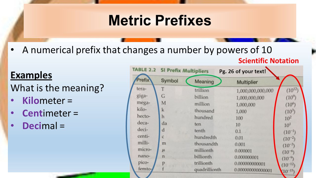 chapter measurement problem solving pg lo i can use unit metric prefixes a numerical prefix that changes a number by powers of 10 examples what is