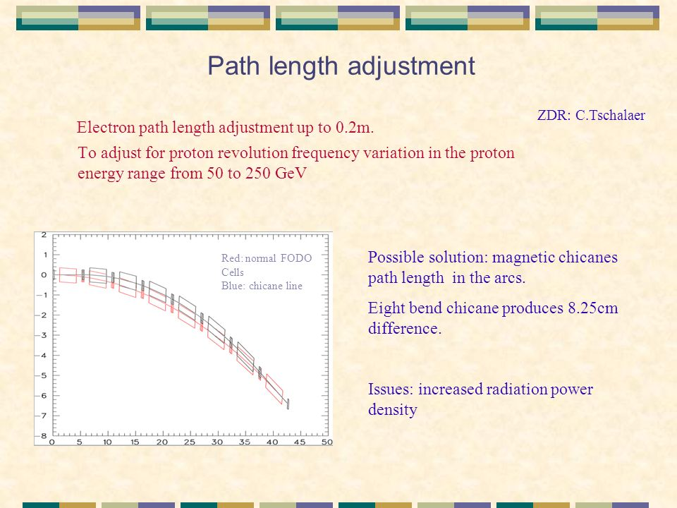 Path length adjustment Electron path length adjustment up to 0.2m.