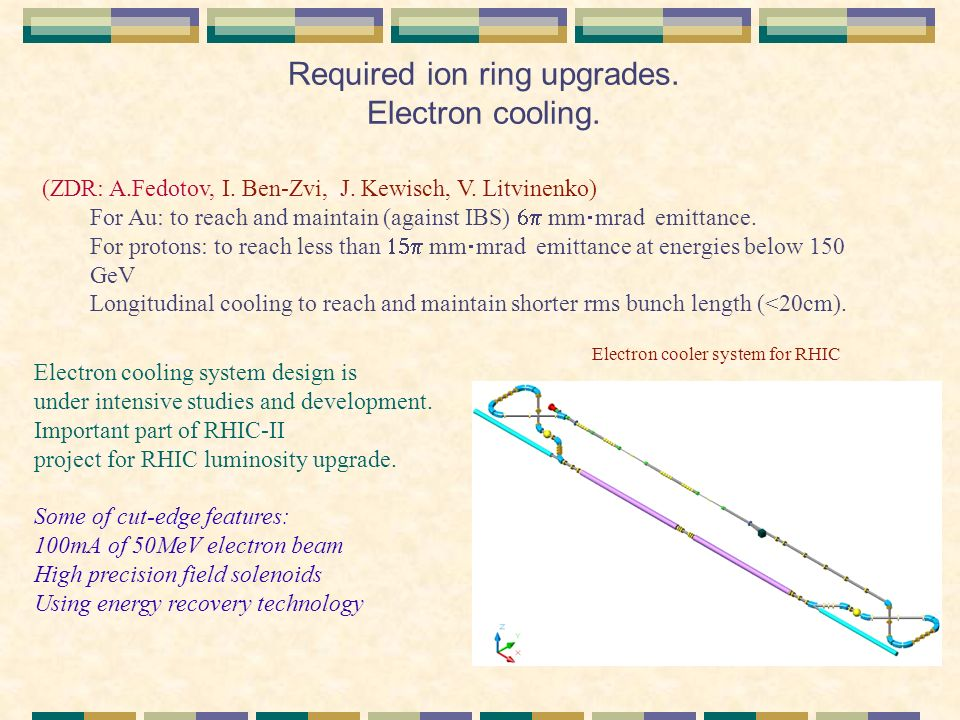 Required ion ring upgrades. Electron cooling. (ZDR: A.Fedotov, I.